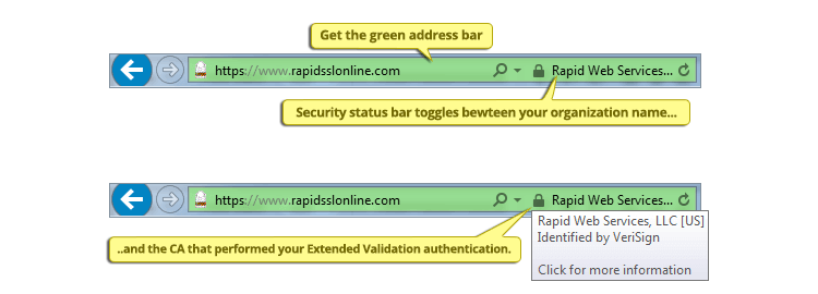 ev ssl certificate, a boost tool for website visitors trust