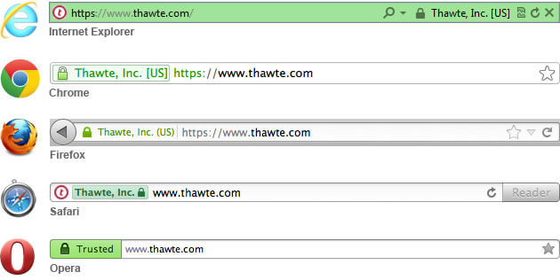 Thawte EV SSL Green Address Bar
