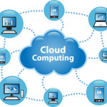 cloud computing security with ssl certificate encryption